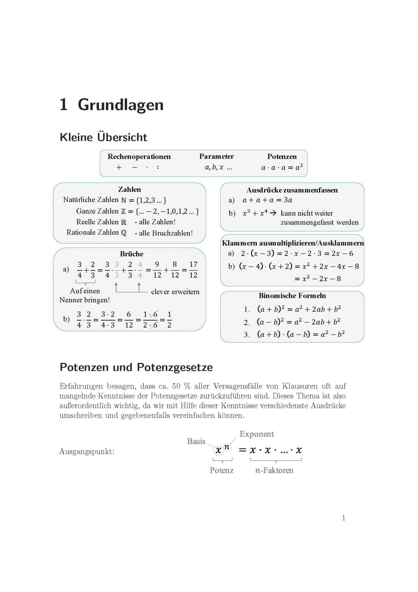 Mathe ABI Lernhefte von StudyHelp und YouTube Daniel Jung