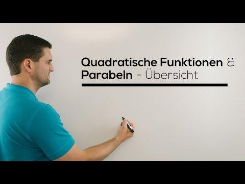 Parabeln, Quadratische Funktionen,Übersicht,Scheitelpunkt,Stauchung,Streckung | Mathe by Daniel Jung