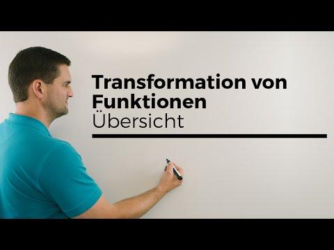 Transformation von Funktionen, Entwicklung, Übersicht, Graphen verändern | Mathe by Daniel Jung