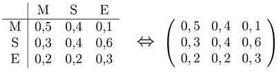 Übergangsmatrix ablesen - Austauschprozesse