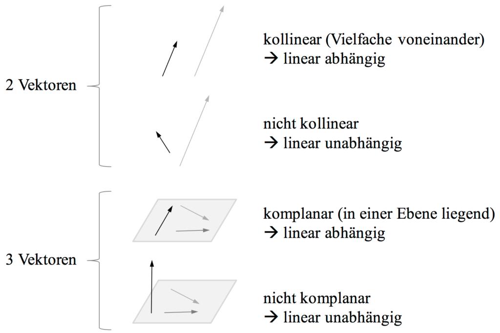 vektoren schritt f r schritt berechnen studyhelp. Black Bedroom Furniture Sets. Home Design Ideas