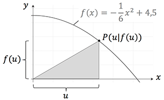 Extremwertprobleme Punktgraph