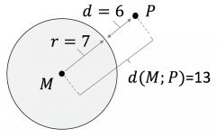 Lage Kreise Punkt