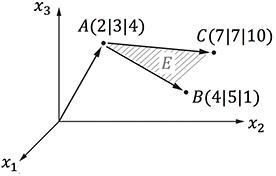 Paramterform einer Ebene
