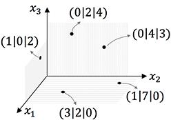analytische geometrie grundlagen 3D