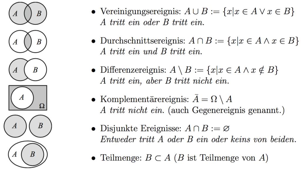 Mathe Und Oder