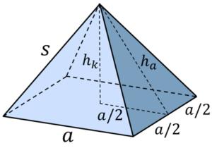 bil_pyramide