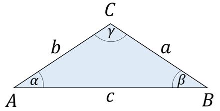 bil_pythagoras1
