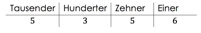 bil_runden