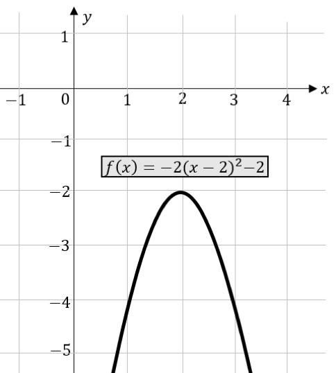 quadratische Funktionen Spiegelung