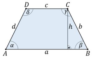 Flächeninhalt eines Trapezes