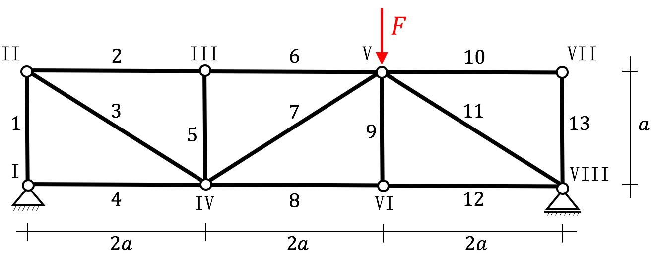 Fachwerke berechnen - Technische Mechanik - Fachwerk Freischnitt