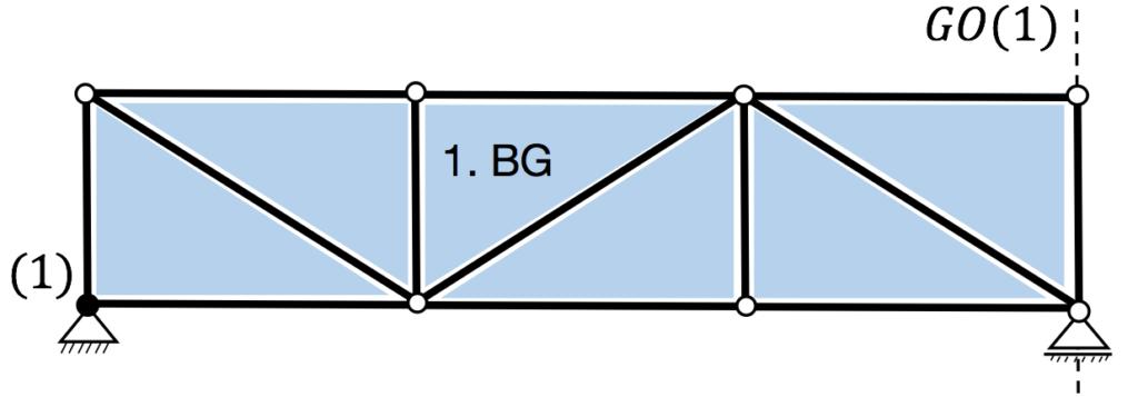 Fachwerke berechnen technische mechanik fachwerk for Was ist ein fachwerk