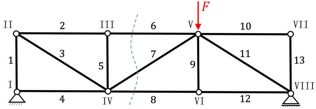 fachwerke berechnen technische mechanik fachwerk