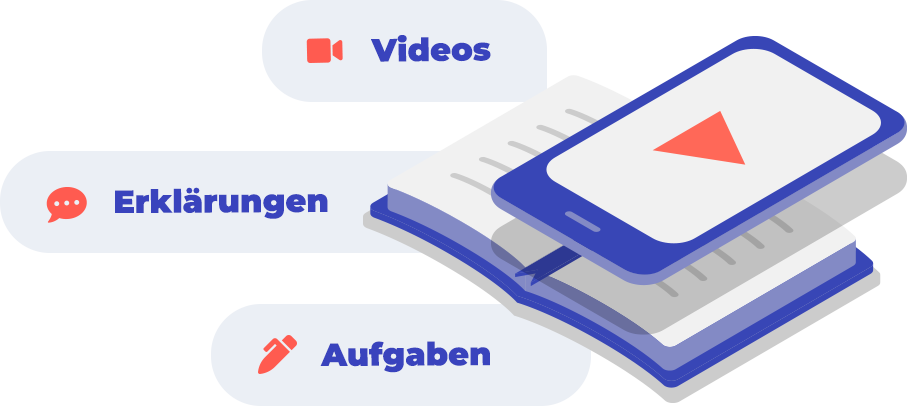 Videos, Erklärungen & Aufgaben