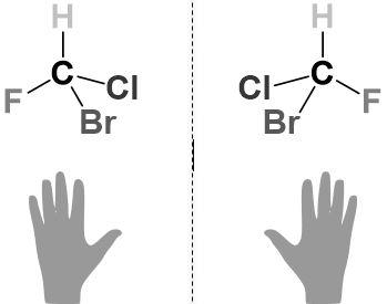 Isomerie Übersicht - Kondifurationsisomerie