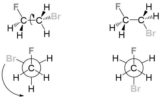 Isomerie Übersicht - Konformationsisomerie