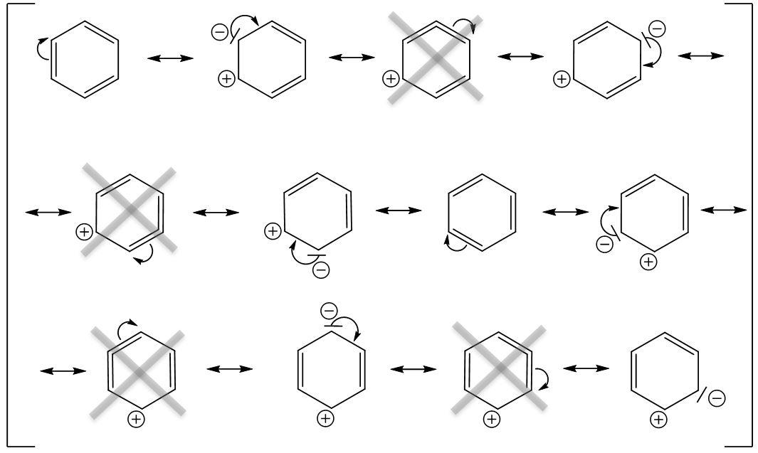 Mesomerie Benzol