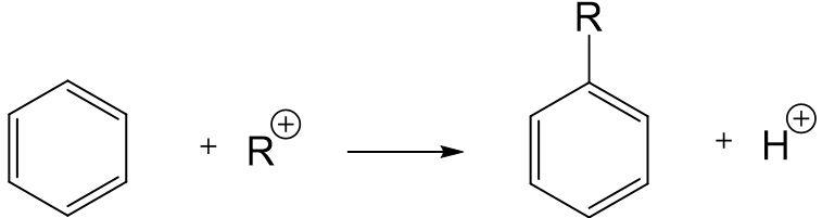 Reaktionsverhalten von Aromaten