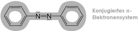 Azofarbstoffe Elektronensystem