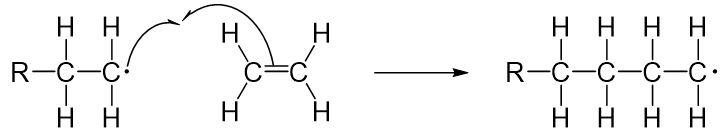 Kettenreaktion Polymerisation