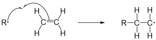 Polymerisation Kettenstart