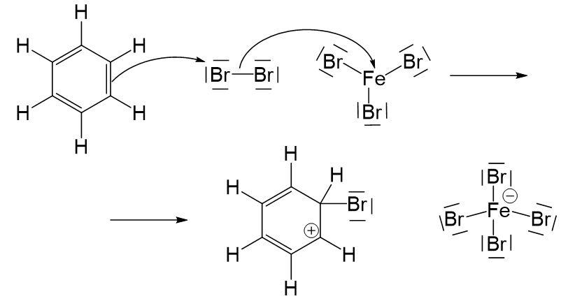 Reaktion Bromitum und Aromaten