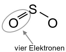 Freie Elektronenpaare zuordnen Schwefel 2