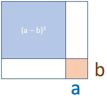 2. Binomische Formel grafische Herleitung Schritt 4
