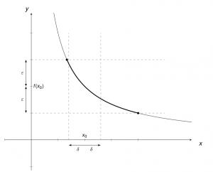 epsilon-delta-kriterium